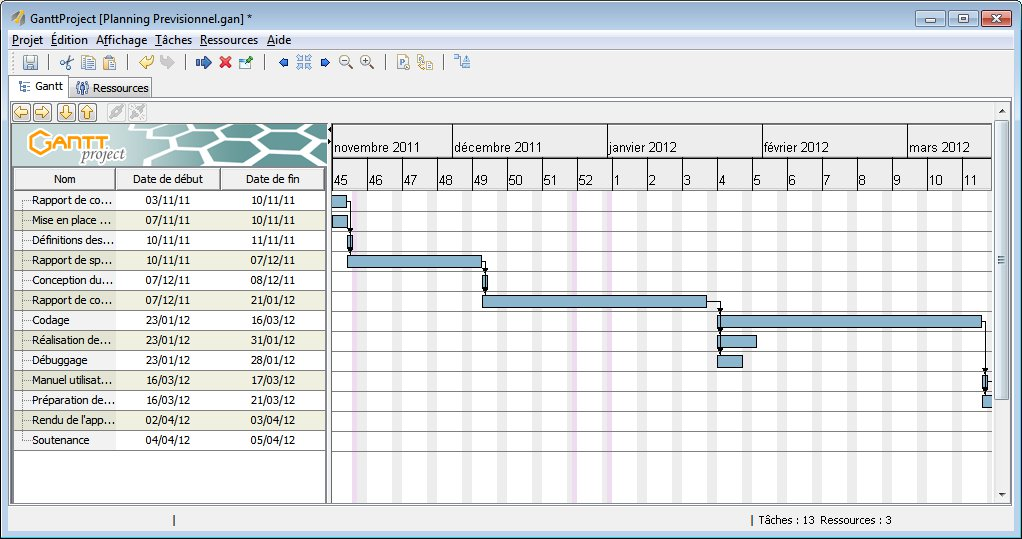 Project Management Software Mac App Store